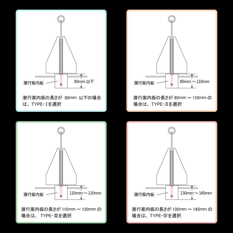 アンカーアシストの適用サイズ確認方法