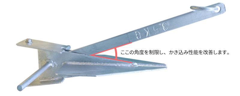 シャンク角度を制限したダンフォース型アンカー
